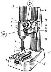 Длинномер вертикальный ИЗВ-5